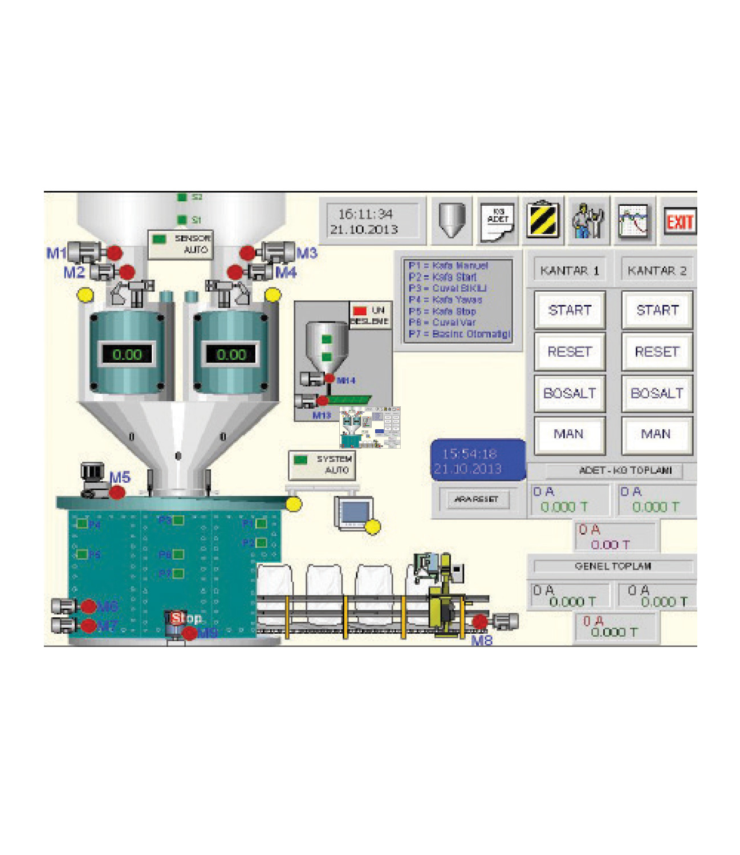 2 Tartım 4 İstasyon Karoser Un Paketleme Makinası 10/25/50 Kg Detay 0